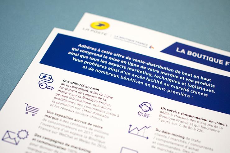 Leaflet A4 promotion pictogrammes